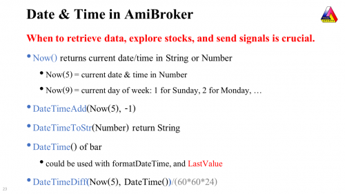 DateTime in AmiBroker