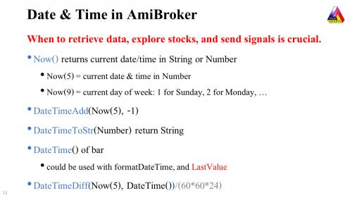 DateTime in AmiBroker