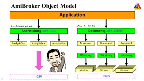 AmiBroker OLE Automation