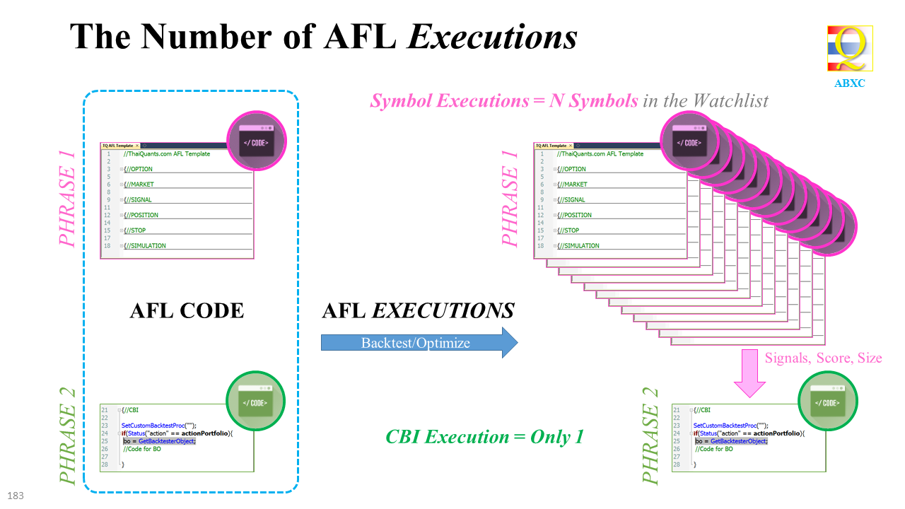 AFL Executions and User-defined Variables 01