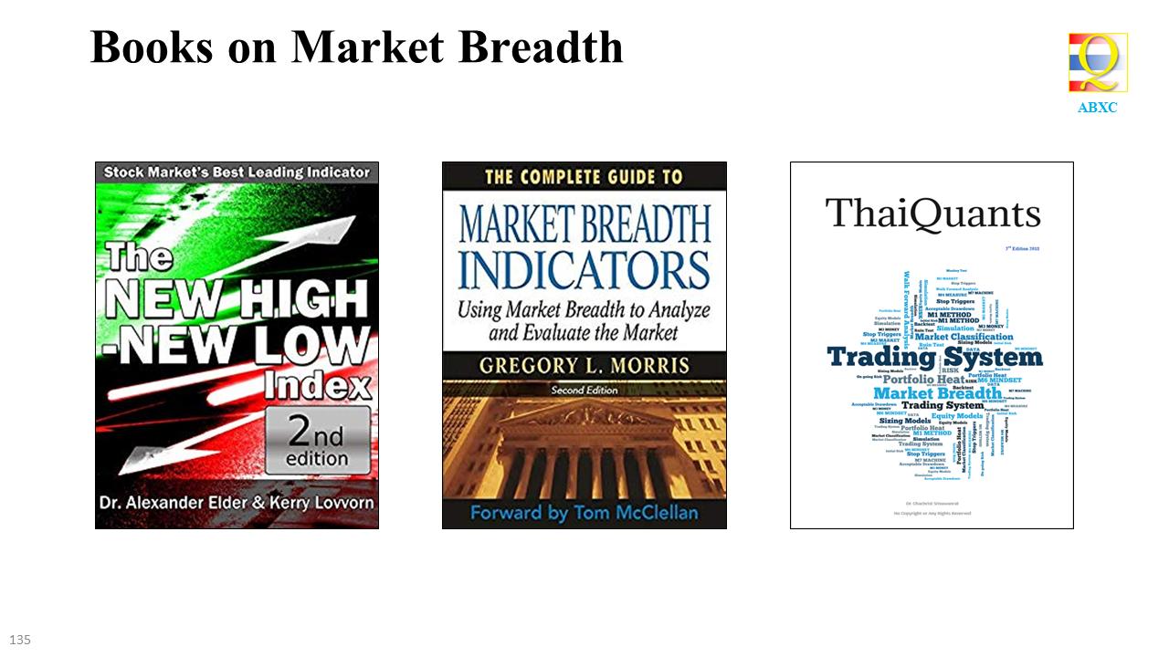 Books on Market Breadth