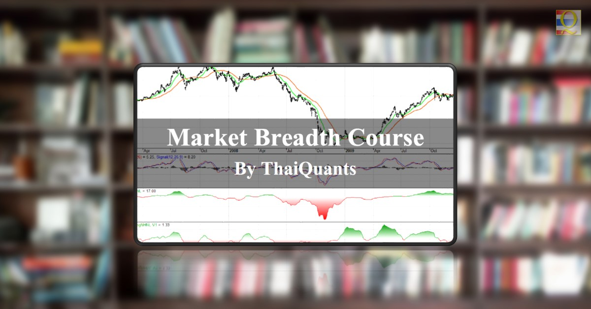 Advanced Market Breadth Analysis