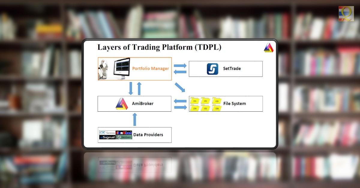 AmiBroker Trading Platform