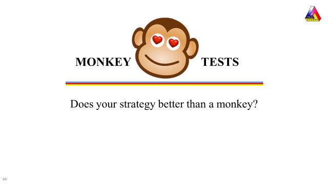 Monkey Tests in AmiBroker