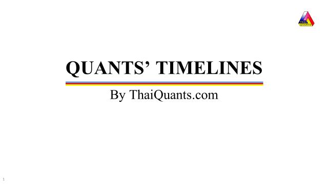 Quants' Timelines